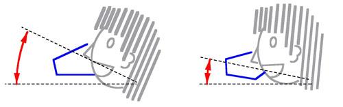 動作抑制型コップ