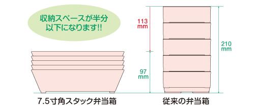 7.5寸角弁当特徴