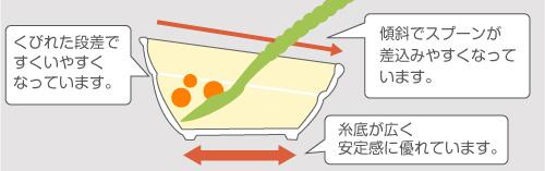 傾斜丸小鉢特徴